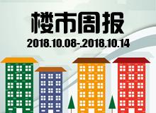 10.08-10.14住宅签约量上涨114%